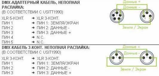 Схемы распайки кабеля DMX