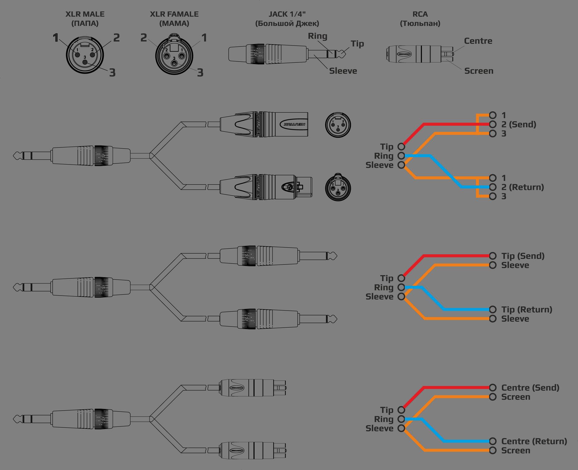Схемы распайки инсертных проводов